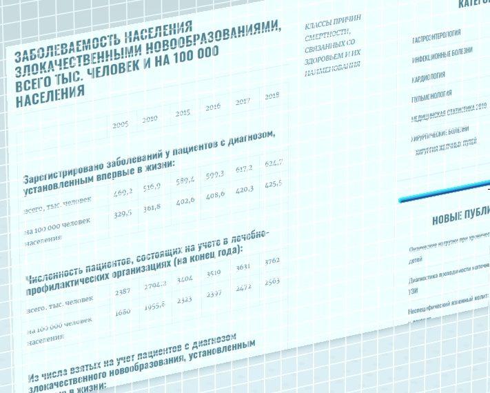 Фото, заставка к статье о статистике новообразований , отчет за 2019 год, энциклопедия Medclic.ru