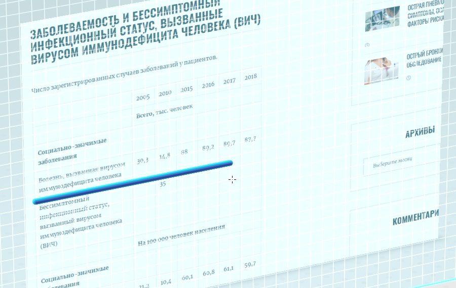 На изображении заставка к статье Заболеваемость ВИЧ в России, отчет 2019 года.