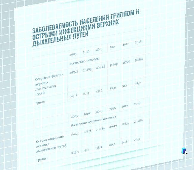 На фото таблица к публикации статистических данных по заболеваемости гриппом с 2005 по 2018 год в России