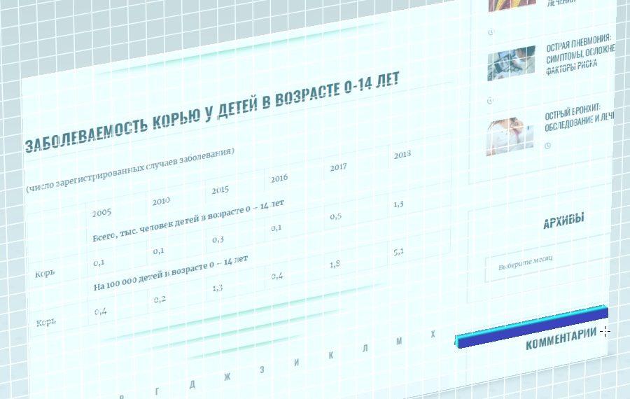Изображение к статье Заболеваемость корью в России 2019, энциклопедия Medclic.ru