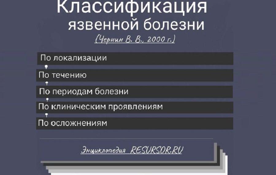 Иллюстрация к статье по классификации язвенной болезни, медицинская энциклопедия resursor.ru