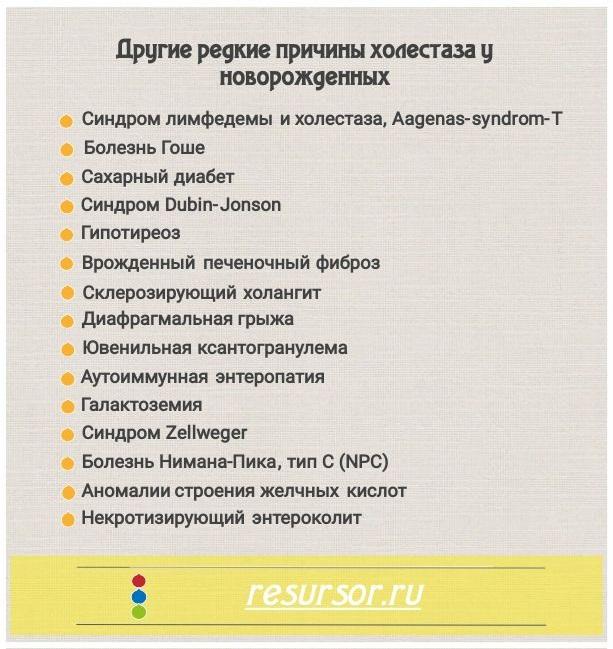 Редкие причины холестаза у новорожденных, медицинская энциклопедия resursor.ru