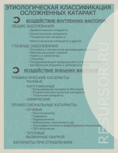 Этиологическая классификация осложненных катаракт в таблице, медицинская энциклопедия РЕСУРСОР